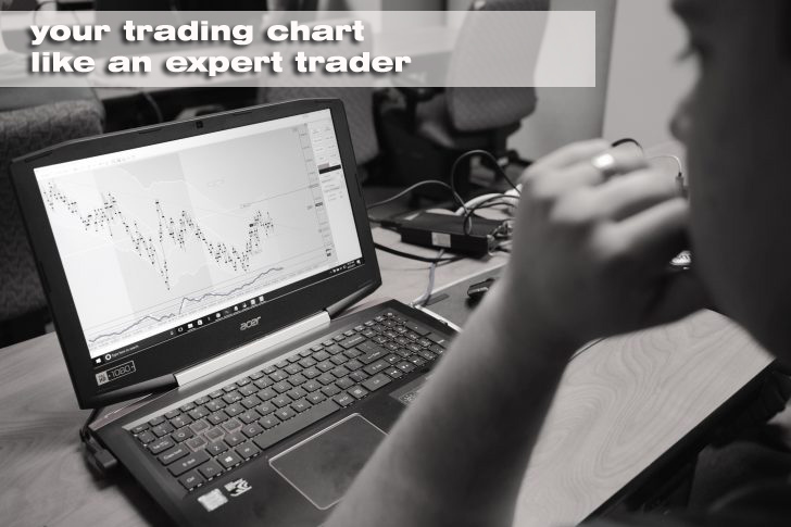 Prepare your trading chart like an expert trader